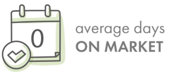 0 average days on market